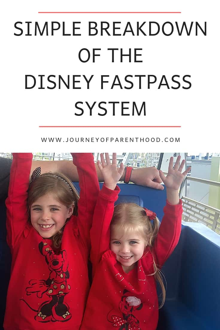 Simple Breakdown of the Disney Fastpass System