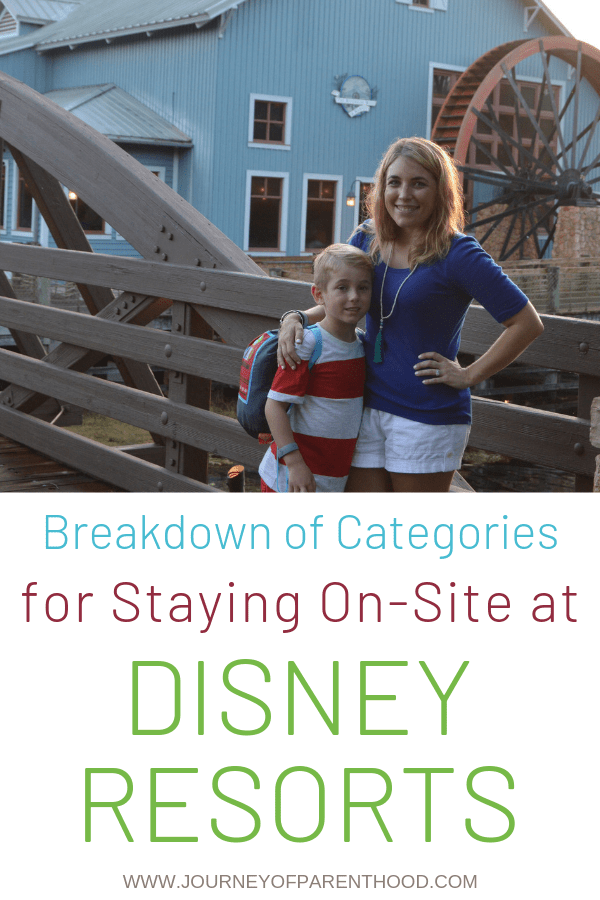 Disney Resort Catergorie​s: Breaking Down the Options for WDW Resorts