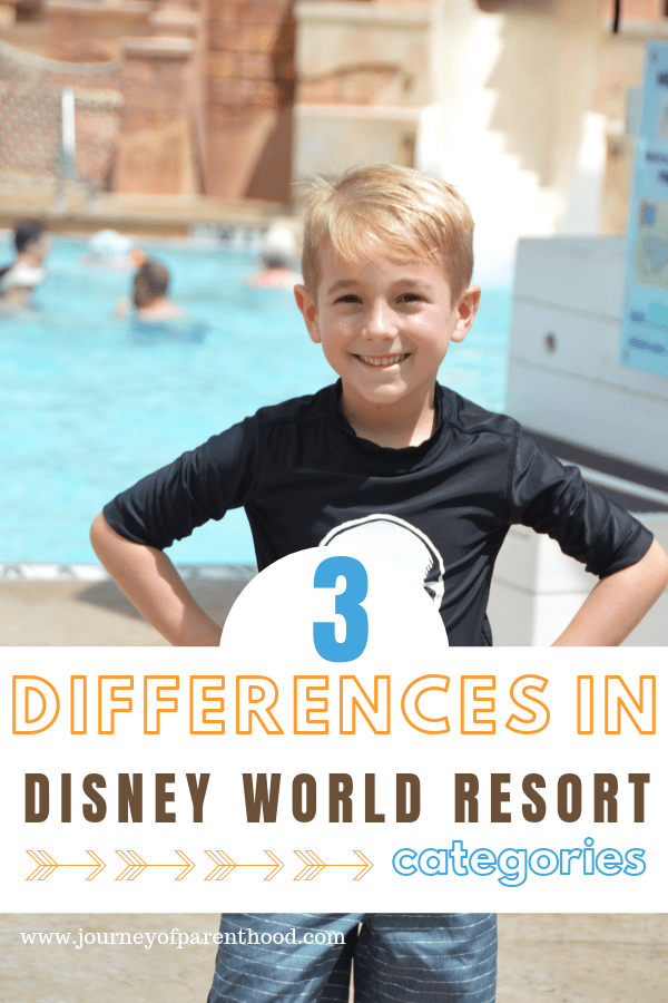 boy at Caribbean resort. text reads: 3 differences in Disney World resort categories.