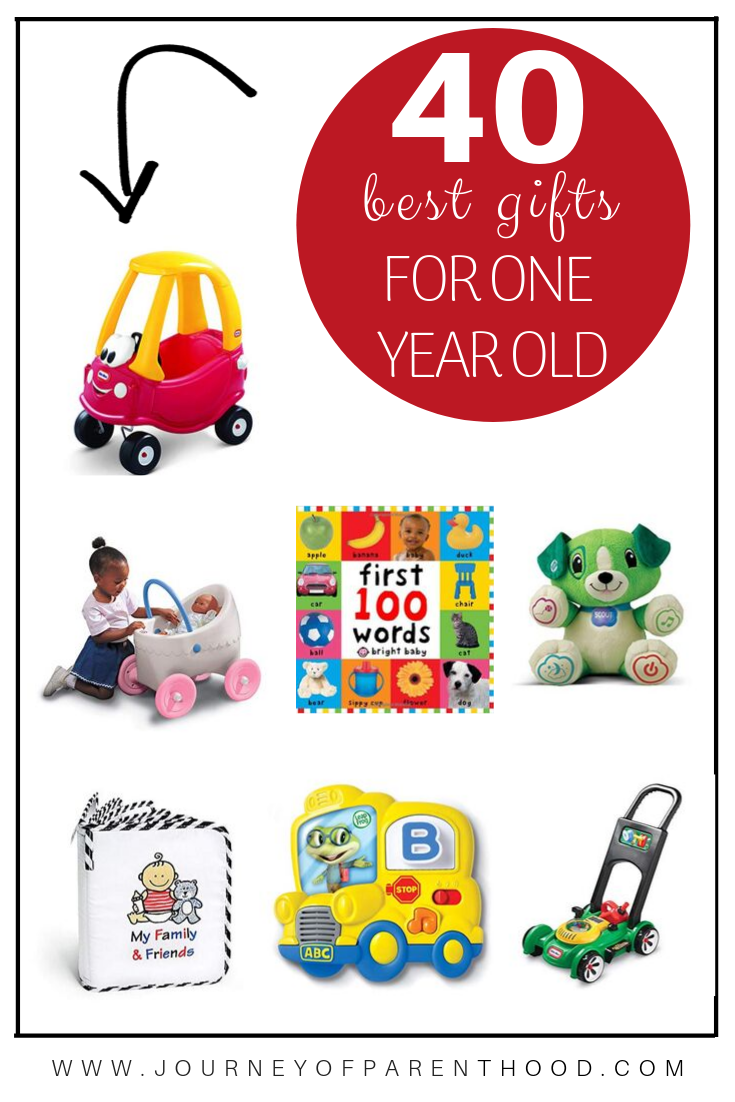 best toys for 1 year old - one year old gift ideas. A gift guide for 1 year old toddler first birthday or first Christmas gifts.